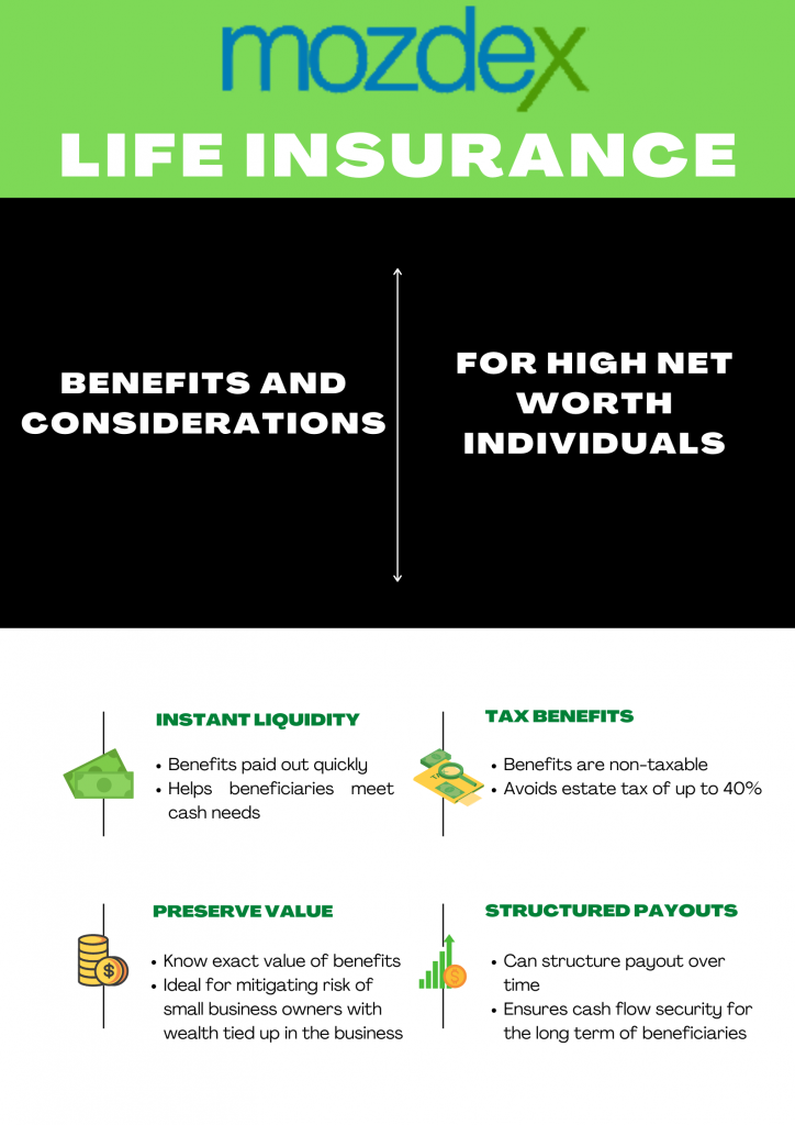 Life Insurance for High Net Worth Individuals